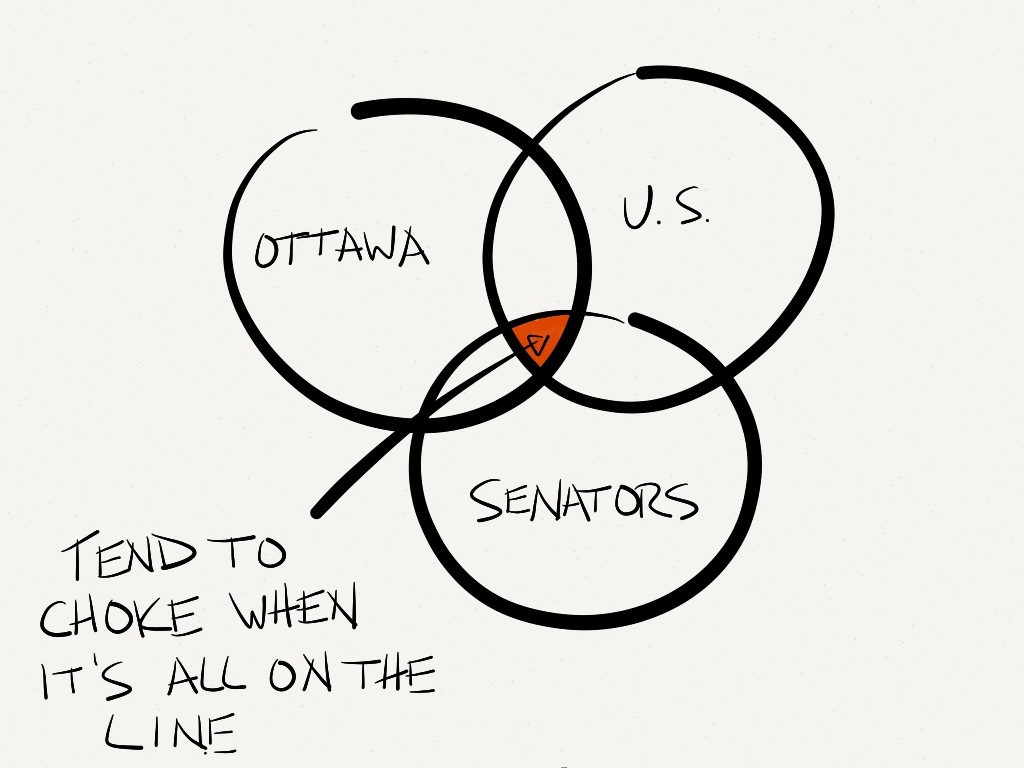 Senators tend to choke