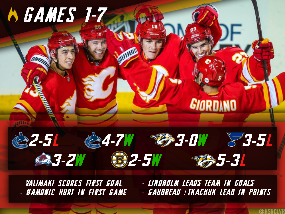 Games1-7