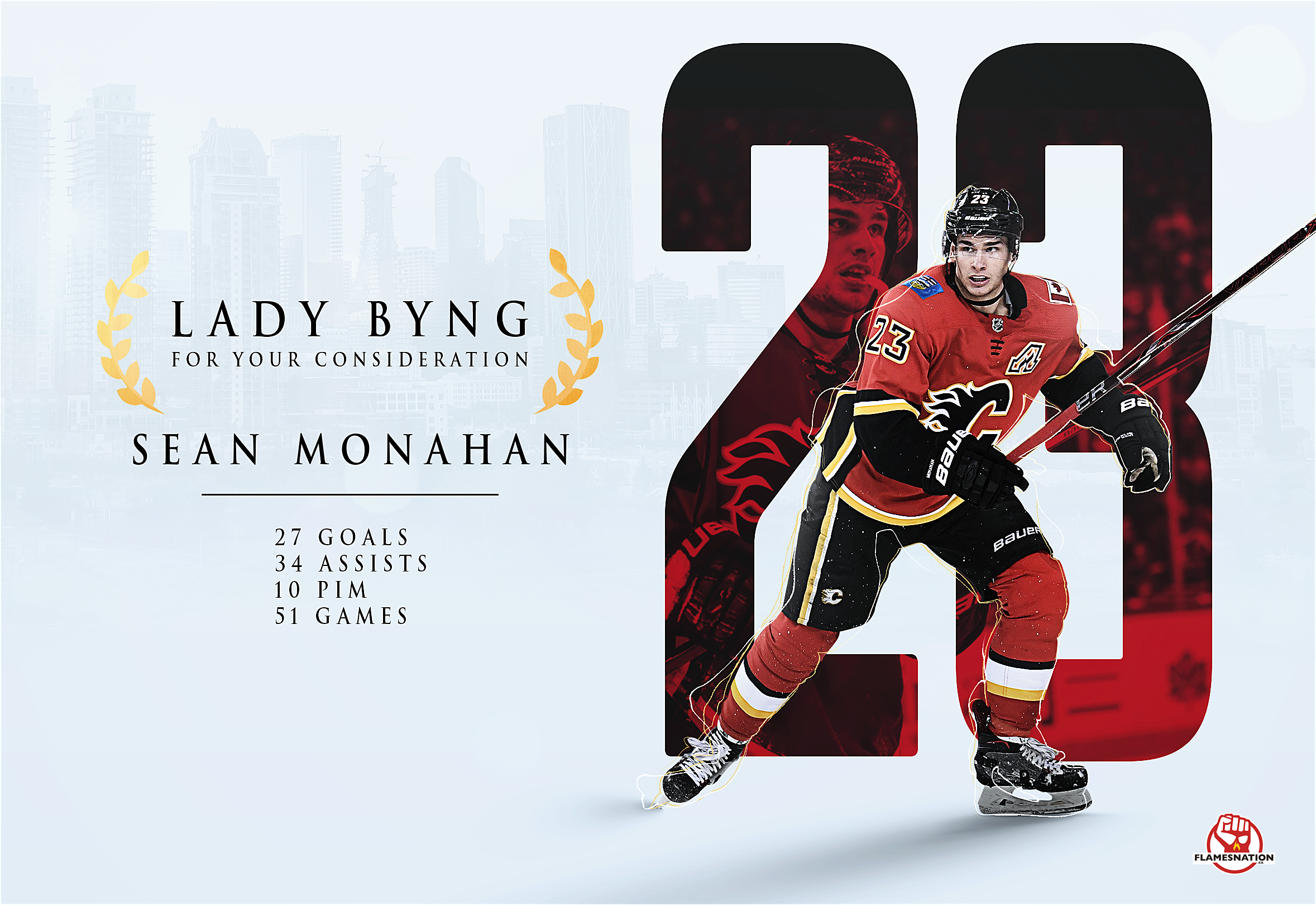 1dfe366e853 For Your Consideration  Sean Monahan for the Lady Byng Memorial Trophy